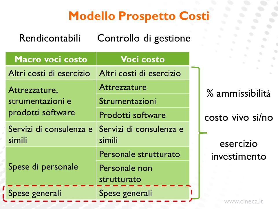 Modello Prospetto Costi