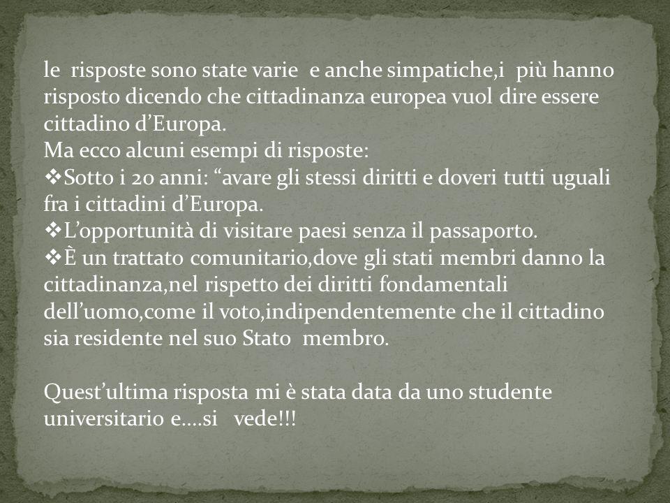 le risposte sono state varie e anche simpatiche,i più hanno risposto dicendo che cittadinanza europea vuol dire essere cittadino d'Europa.