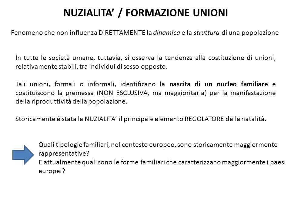 NUZIALITA' / FORMAZIONE UNIONI