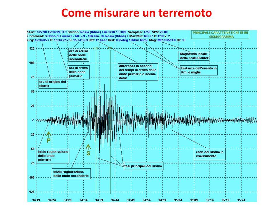 Come misurare un terremoto