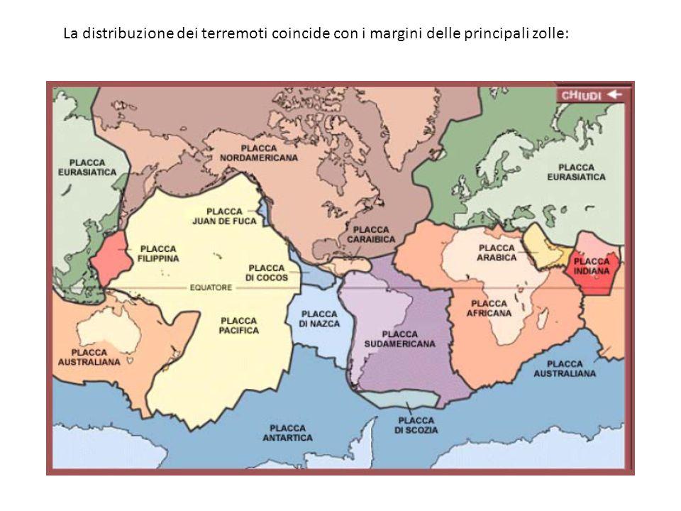 La distribuzione dei terremoti coincide con i margini delle principali zolle: