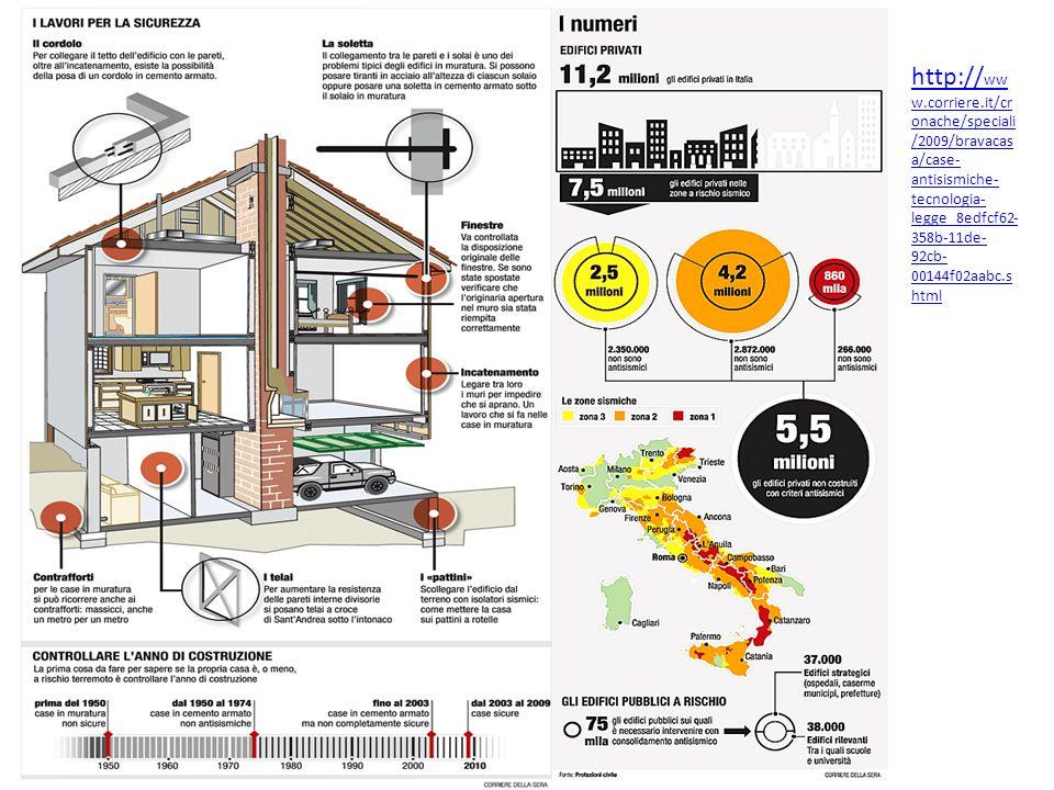 http://www.corriere.it/cronache/speciali/2009/bravacasa/case-antisismiche-tecnologia-legge_8edfcf62-358b-11de-92cb-00144f02aabc.shtml
