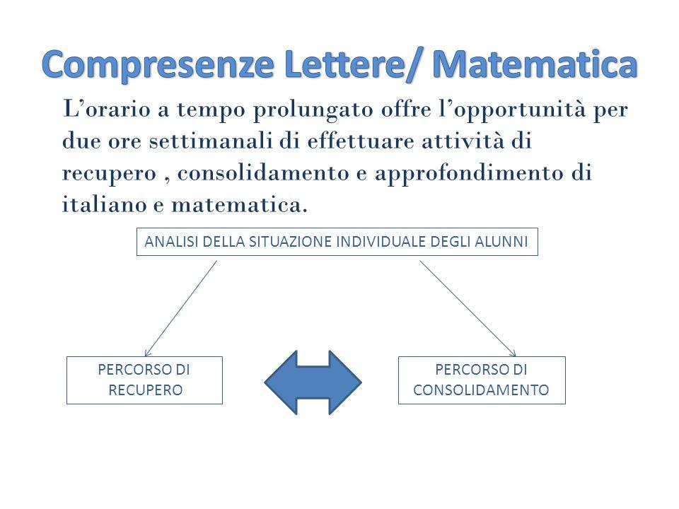Compresenze Lettere/ Matematica