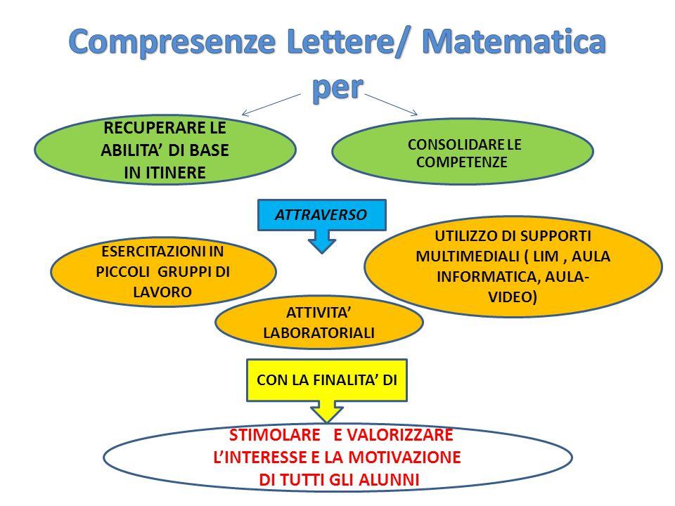 Compresenze Lettere/ Matematica per