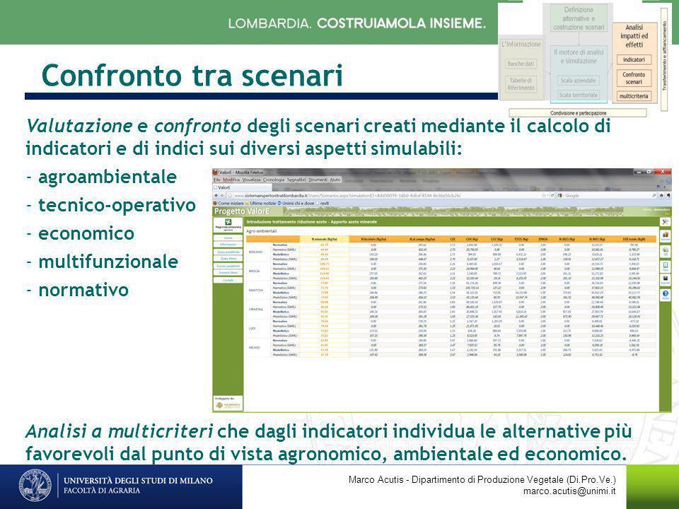 Confronto tra scenari Valutazione e confronto degli scenari creati mediante il calcolo di indicatori e di indici sui diversi aspetti simulabili: