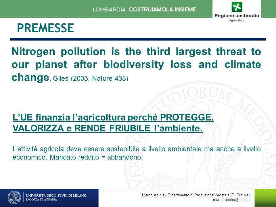 PREMESSE Nitrogen pollution is the third largest threat to our planet after biodiversity loss and climate change. Giles (2005, Nature 433)