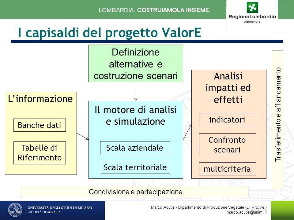 I capisaldi del progetto ValorE