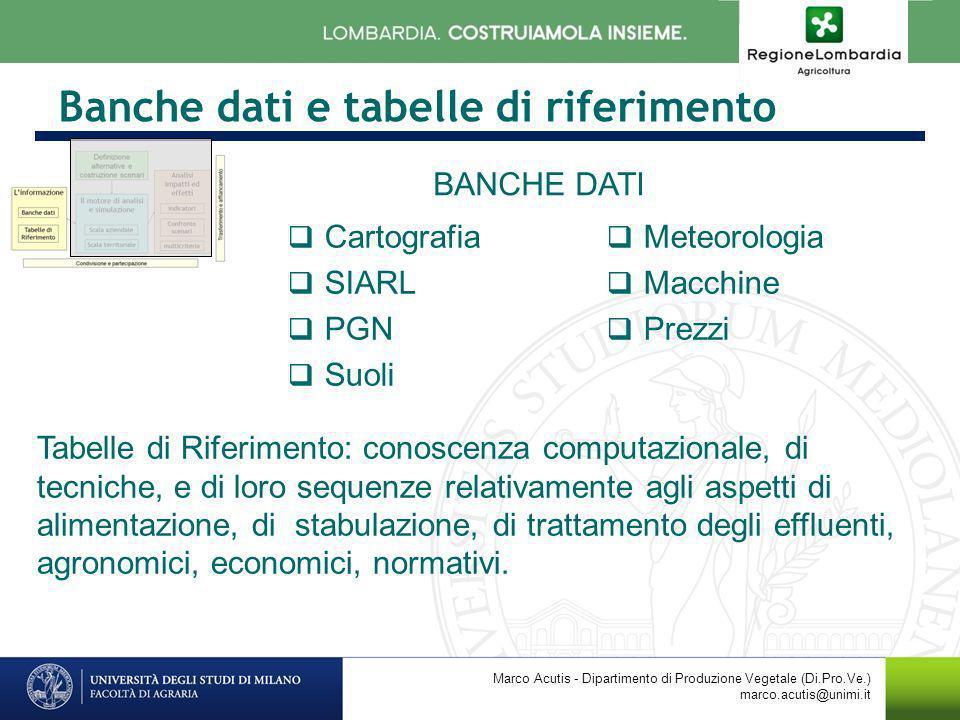 Banche dati e tabelle di riferimento