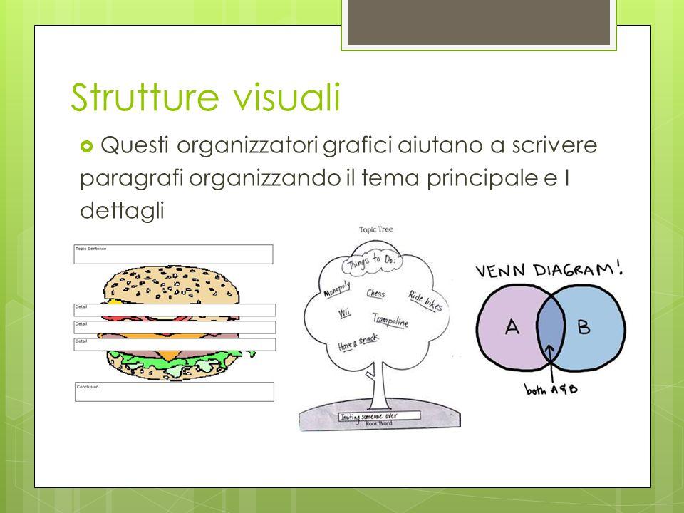 Strutture visuali Questi organizzatori grafici aiutano a scrivere