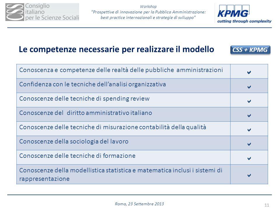 Le competenze necessarie per realizzare il modello