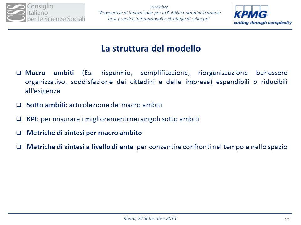 La struttura del modello