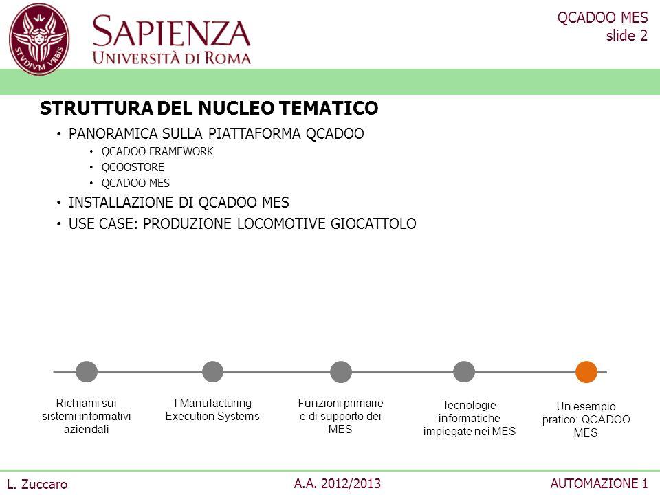 STRUTTURA DEL NUCLEO TEMATICO