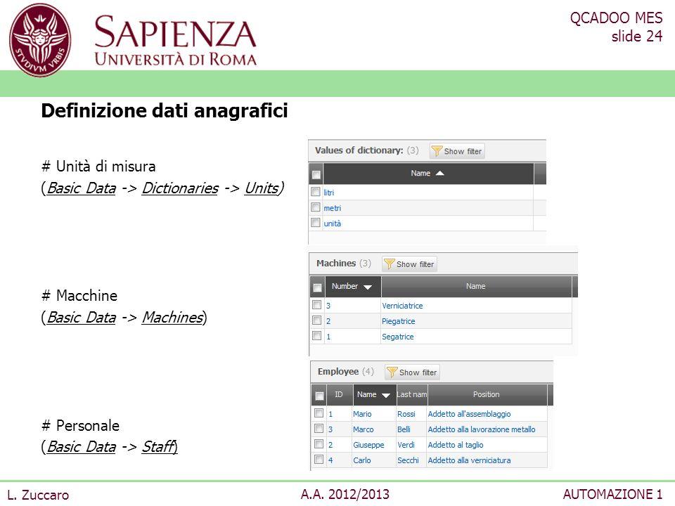Definizione dati anagrafici