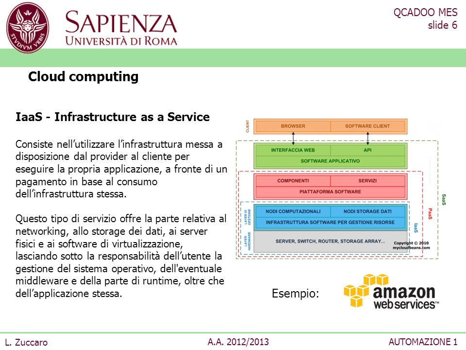 Cloud computing IaaS - Infrastructure as a Service Esempio: