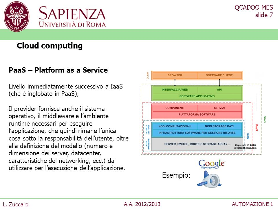 Cloud computing PaaS – Platform as a Service Esempio: