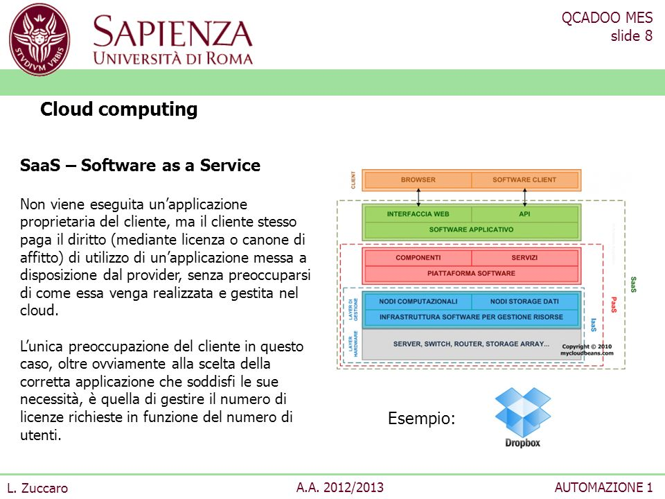 Cloud computing SaaS – Software as a Service Esempio: