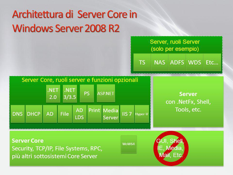 Architettura di Server Core in Windows Server 2008 R2