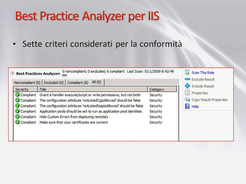 Best Practice Analyzer per IIS