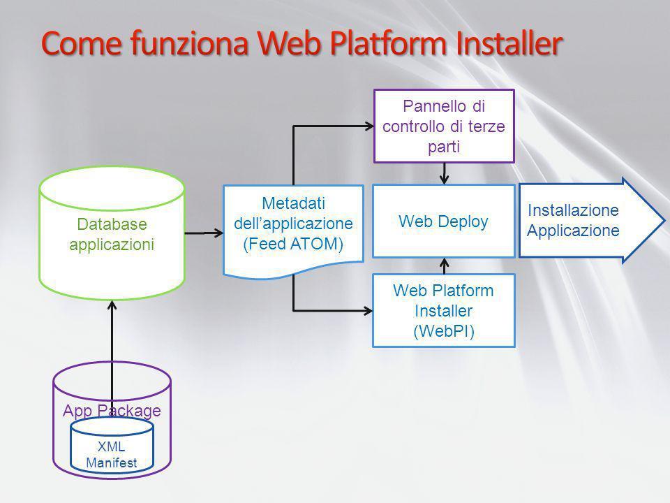 Come funziona Web Platform Installer