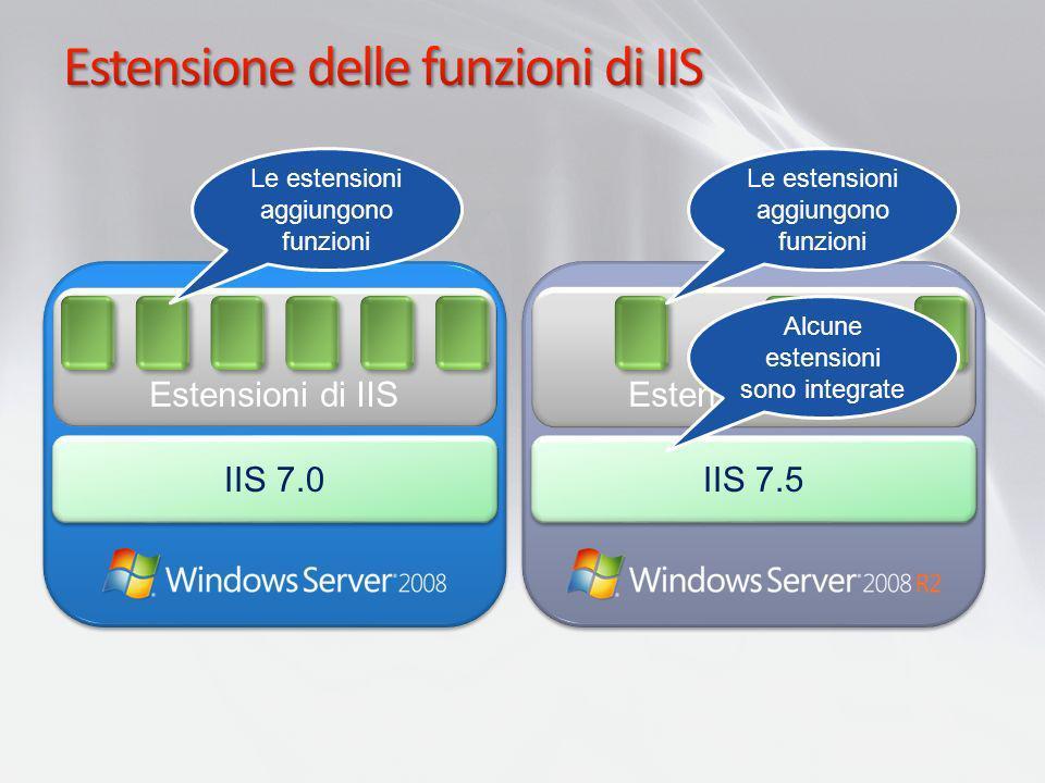 Estensione delle funzioni di IIS