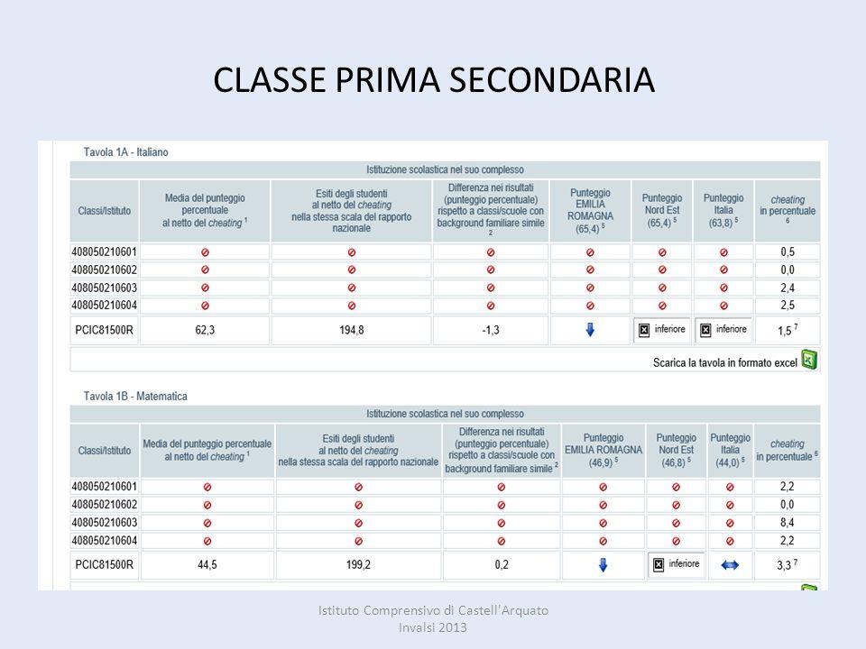 CLASSE PRIMA SECONDARIA