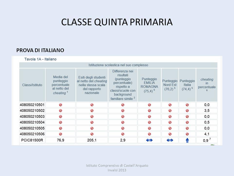 CLASSE QUINTA PRIMARIA