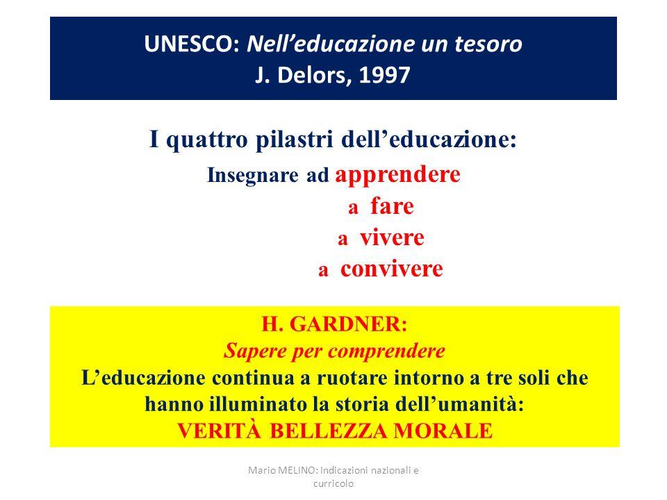 UNESCO: Nell'educazione un tesoro J. Delors, 1997