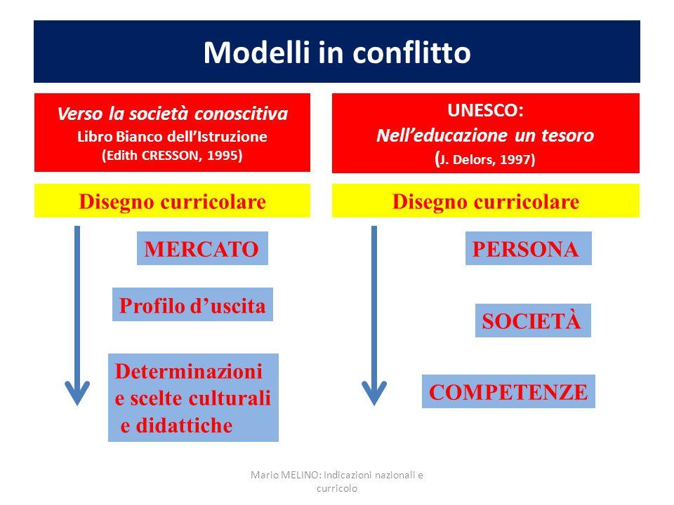 Modelli in conflitto Disegno curricolare Disegno curricolare MERCATO