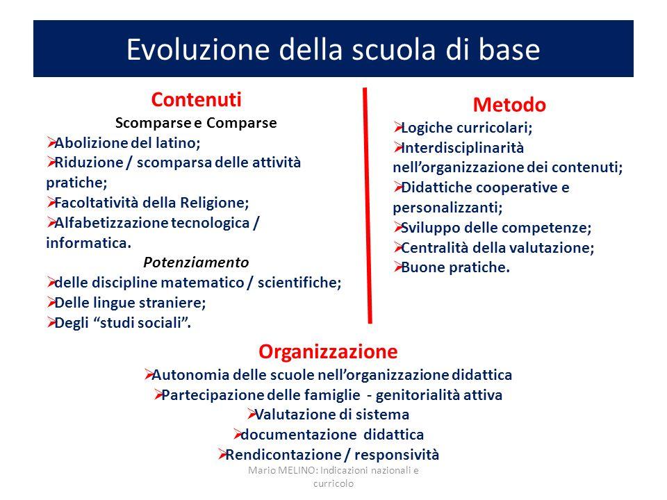 Evoluzione della scuola di base