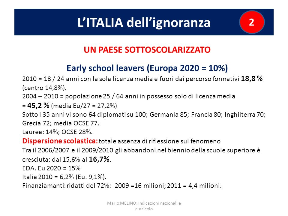 L'ITALIA dell'ignoranza