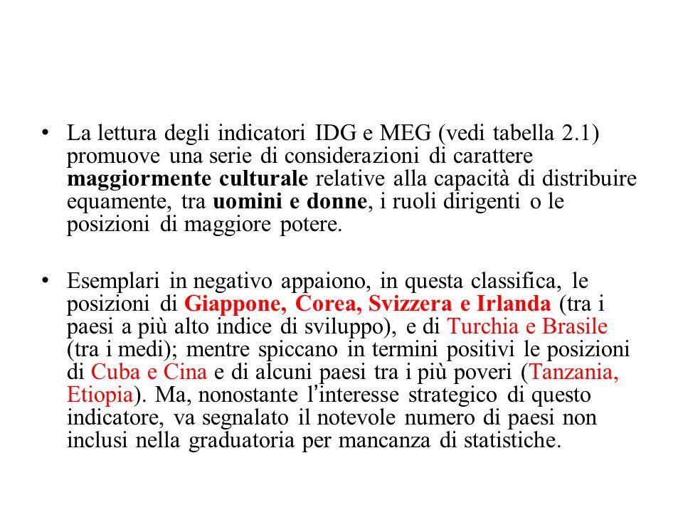 La lettura degli indicatori IDG e MEG (vedi tabella 2