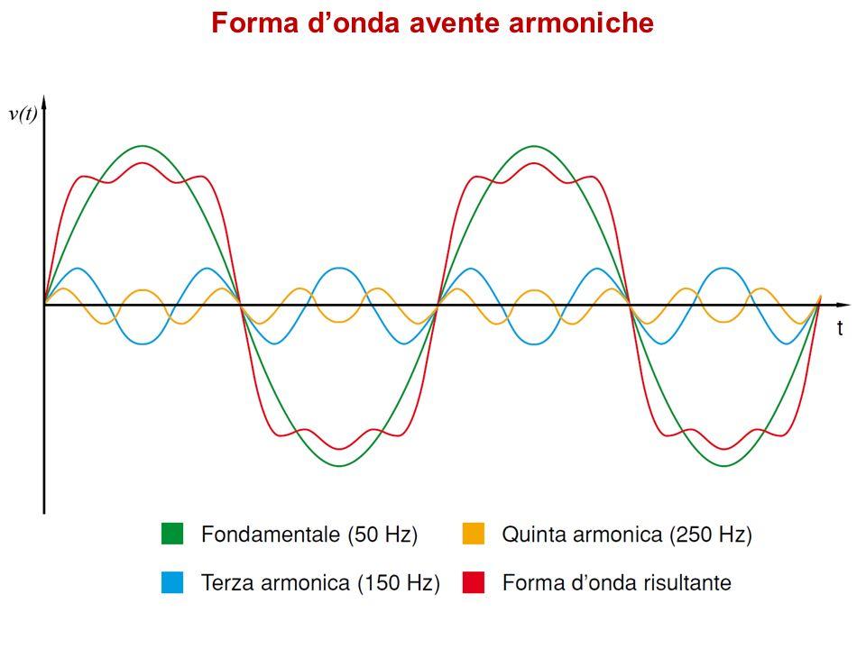 Forma d'onda avente armoniche