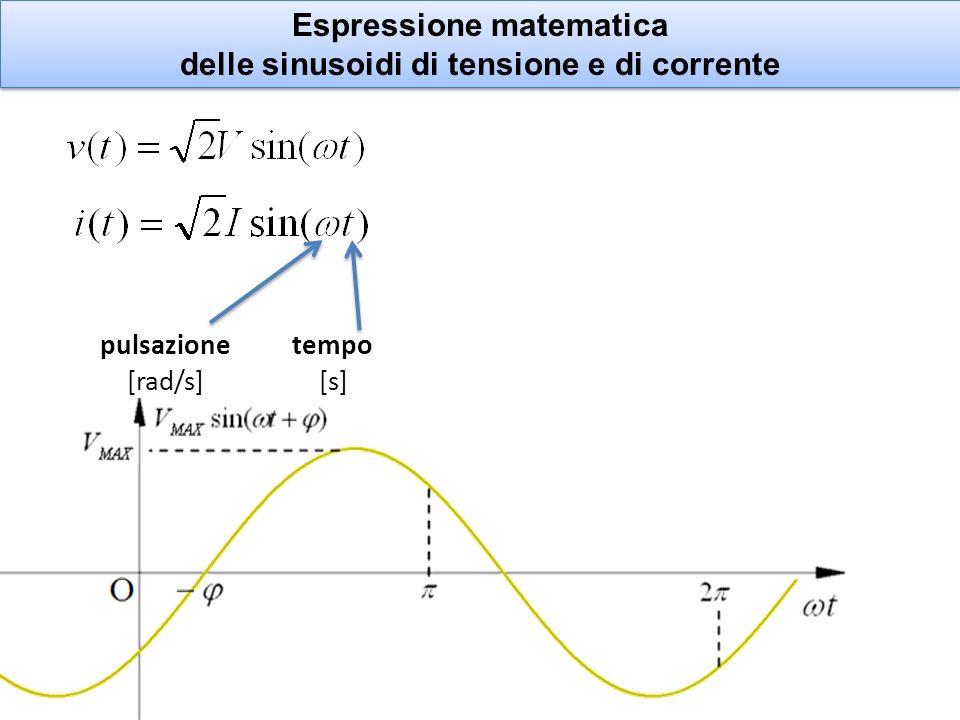 Espressione matematica delle sinusoidi di tensione e di corrente