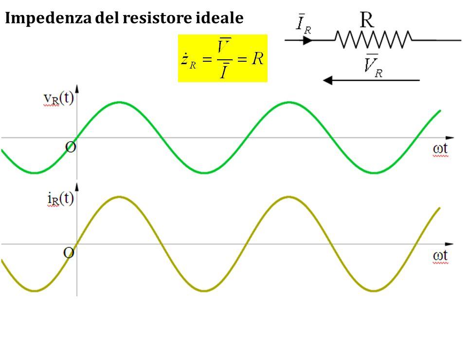 Impedenza del resistore ideale