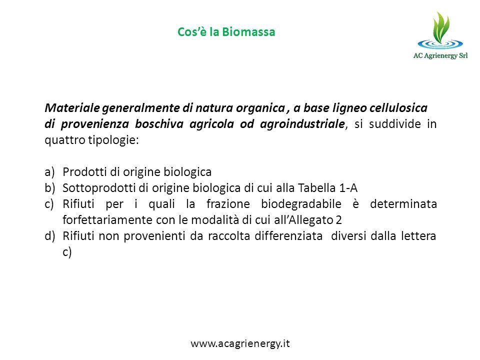 Materiale generalmente di natura organica , a base ligneo cellulosica