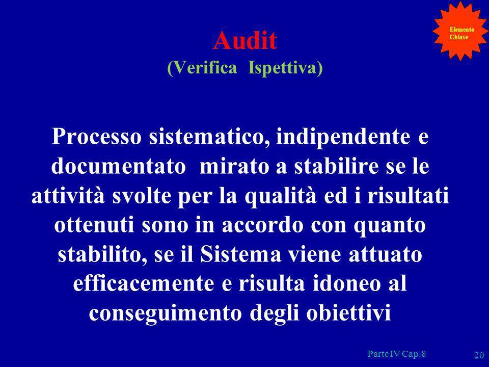 Audit (Verifica Ispettiva)