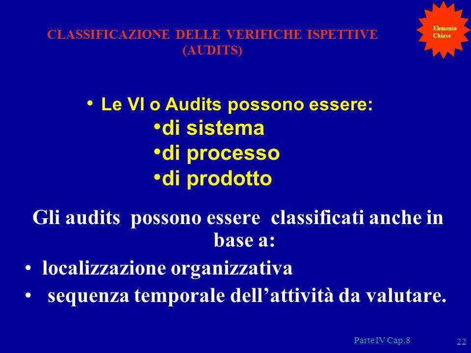 CLASSIFICAZIONE DELLE VERIFICHE ISPETTIVE (AUDITS)