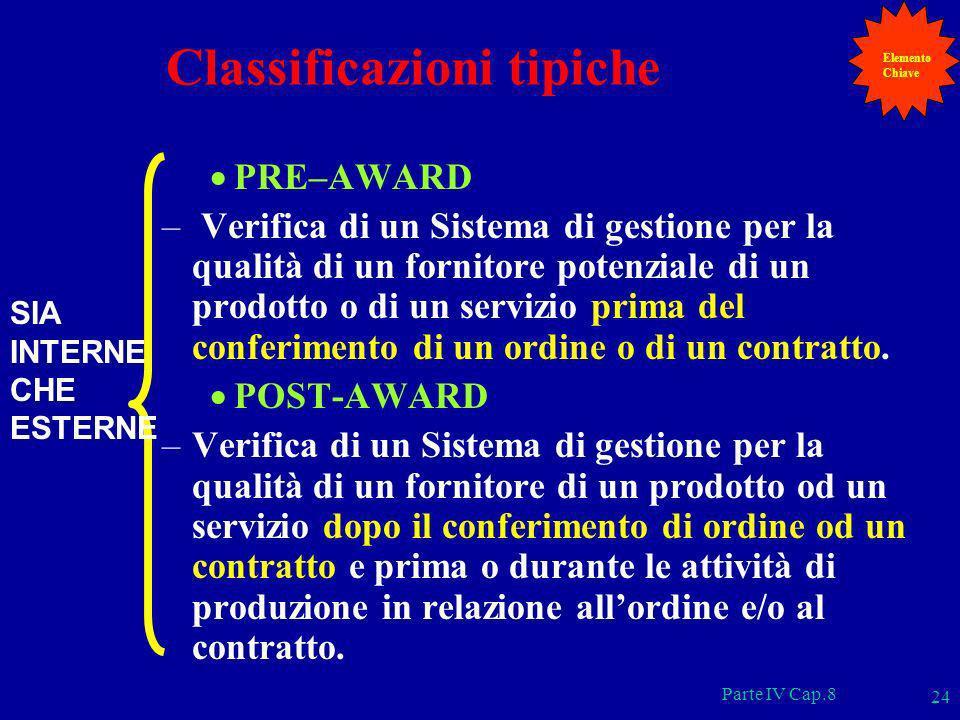 Classificazioni tipiche