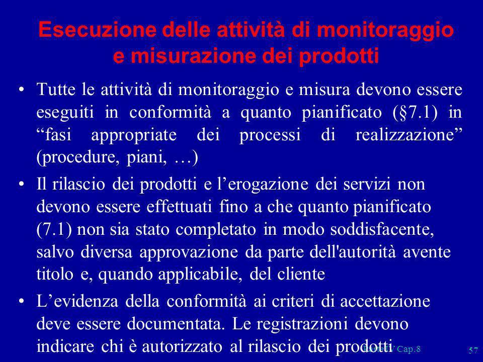 Esecuzione delle attività di monitoraggio e misurazione dei prodotti