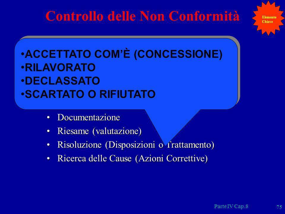 Controllo delle Non Conformità