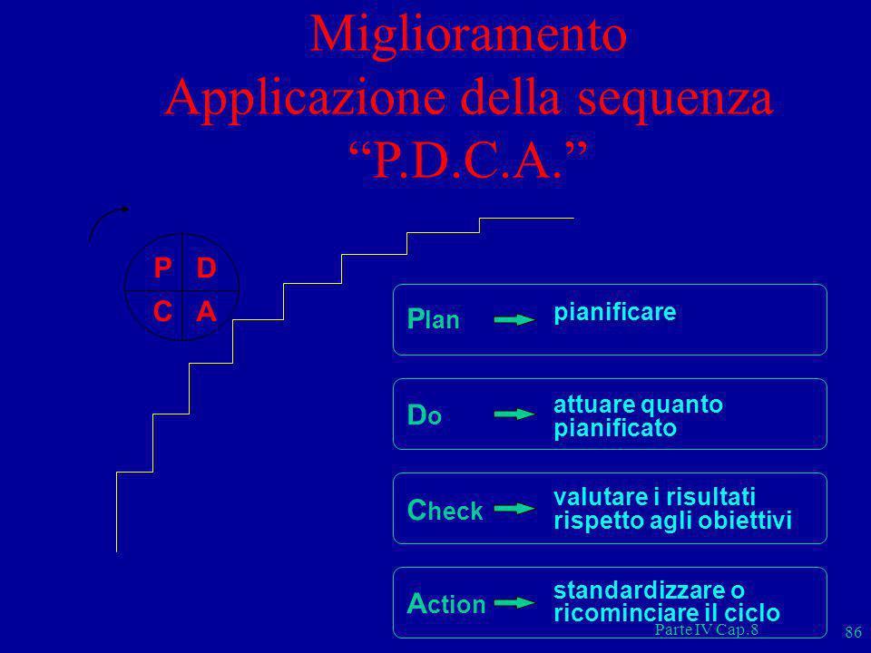 Miglioramento Applicazione della sequenza P.D.C.A.