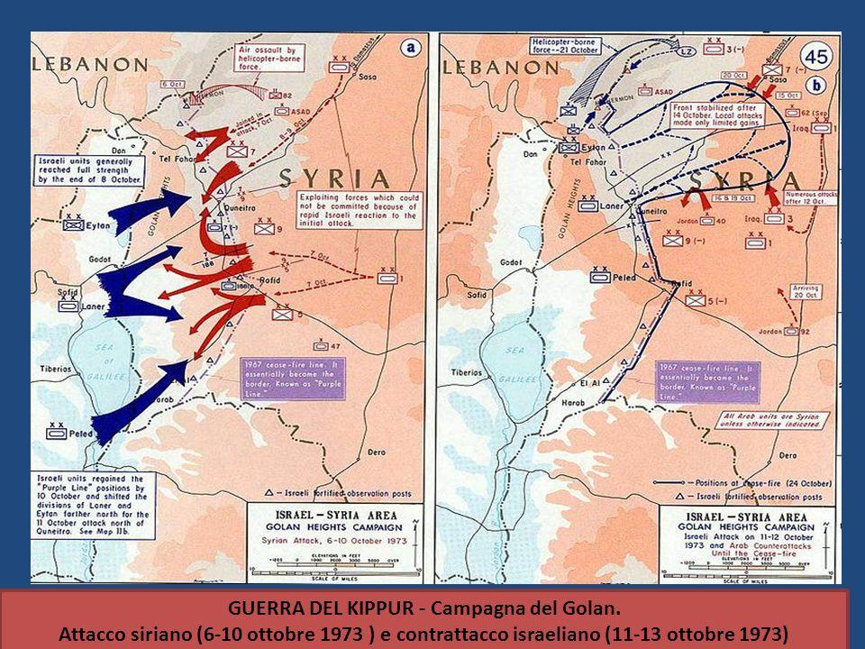 GUERRA DEL KIPPUR - Campagna del Golan.