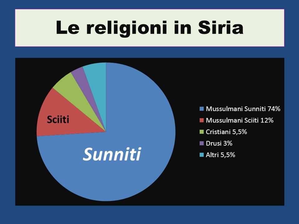 Le religioni in Siria Sunniti