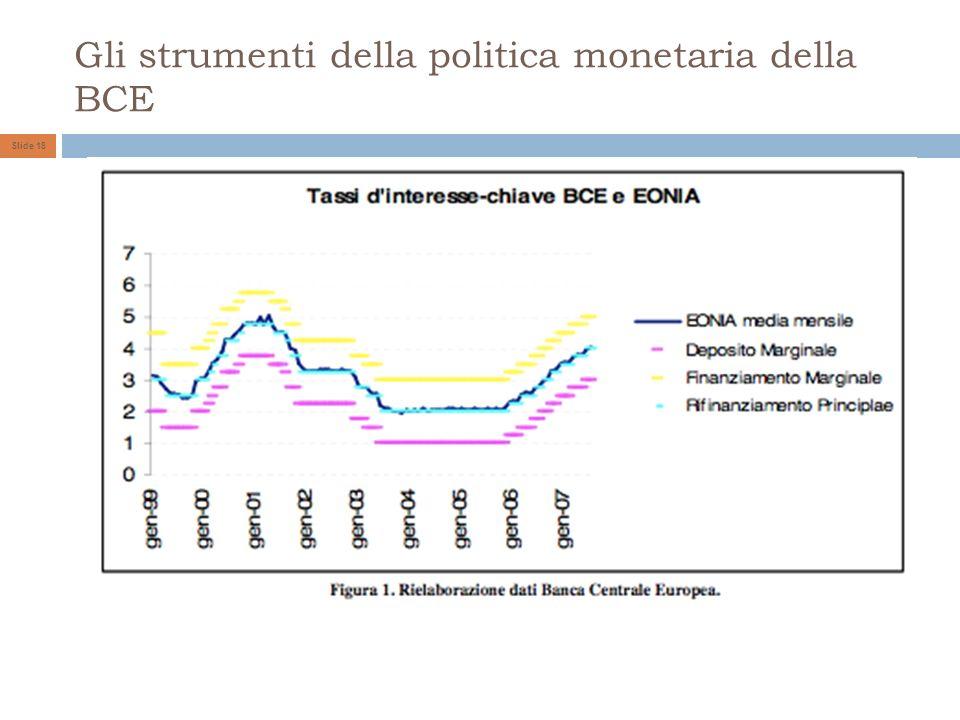 Gli strumenti della politica monetaria della BCE