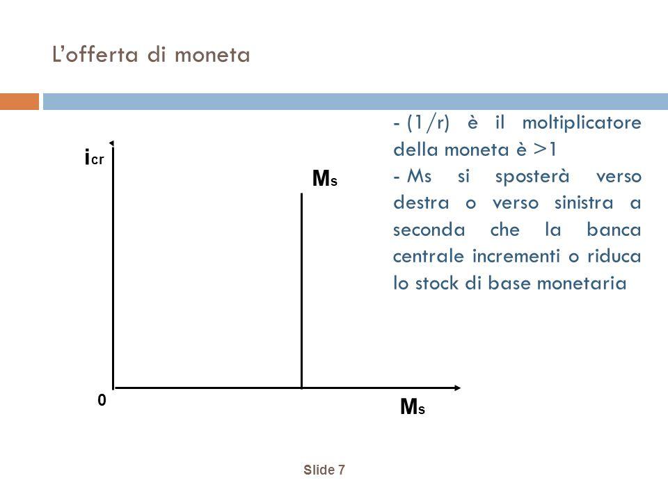L'offerta di moneta (1/r) è il moltiplicatore della moneta è >1