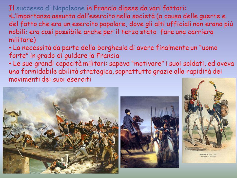 Il successo di Napoleone in Francia dipese da vari fattori: