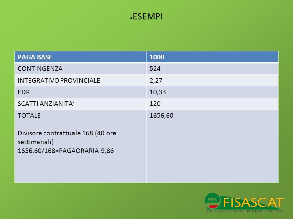 ESEMPI PAGA BASE 1000 CONTINGENZA 524 INTEGRATIVO PROVINCIALE 2,27 EDR