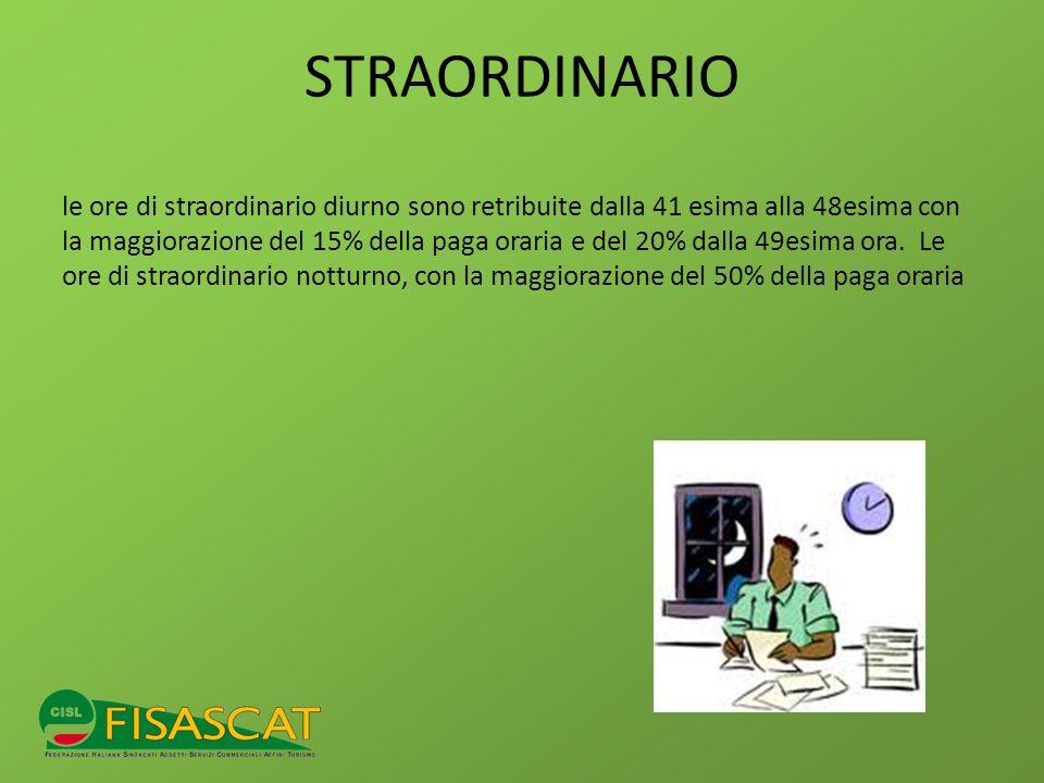 STRAORDINARIO