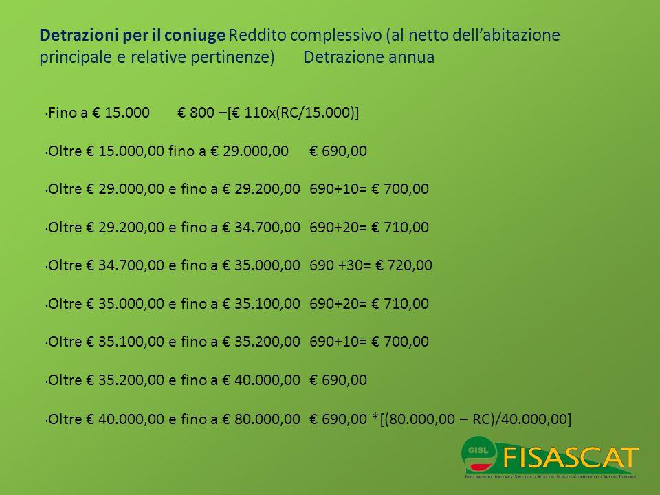 Detrazioni per il coniuge Reddito complessivo (al netto dell'abitazione principale e relative pertinenze) Detrazione annua