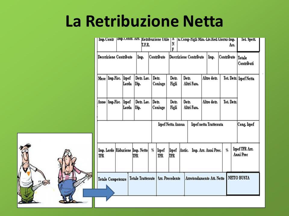 La Retribuzione Netta